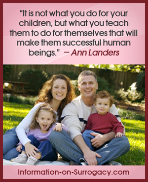 It is not what you do for your children, but what you teach them to do for themselves that will make them successful human beings